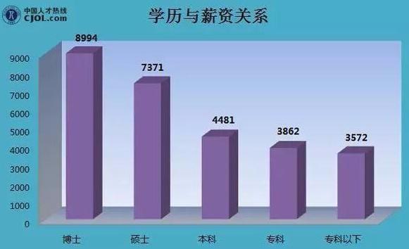 广州师大教育怎么样?靠不靠谱?
